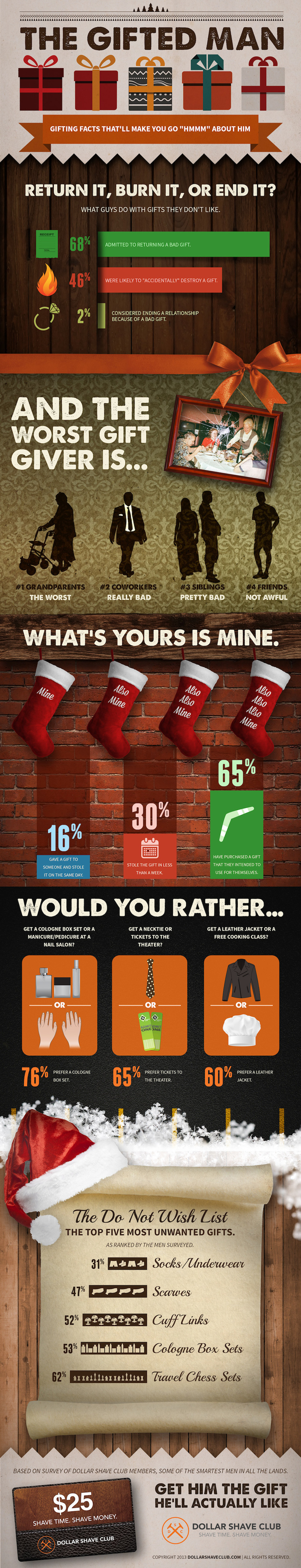 DollarShaveClub_Holiday_Infographic
